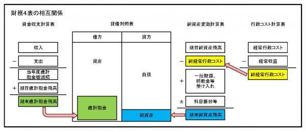 愛媛県の主な第三セクター一覧